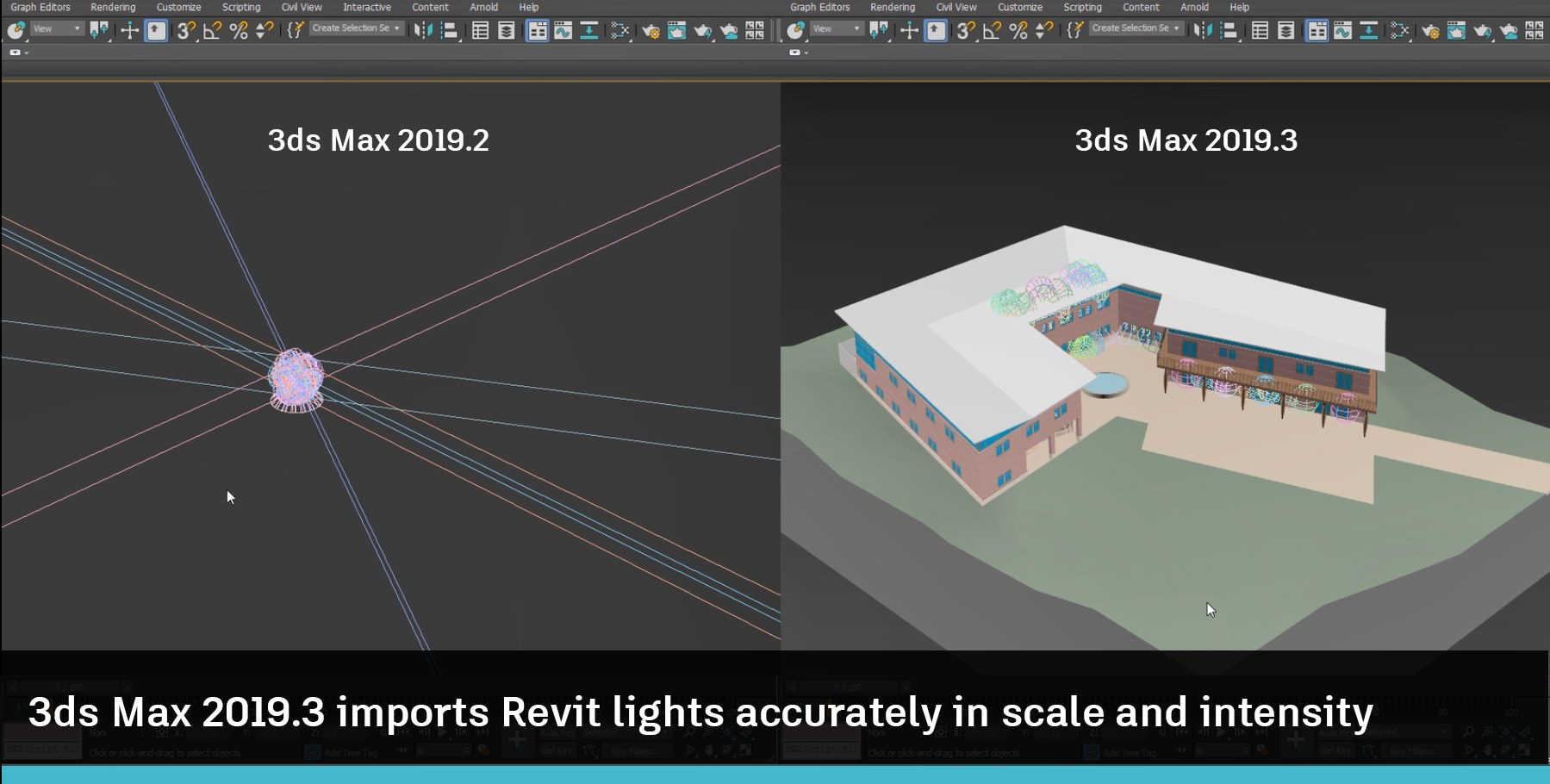 3ds Max 2019.3 Revit Light Import